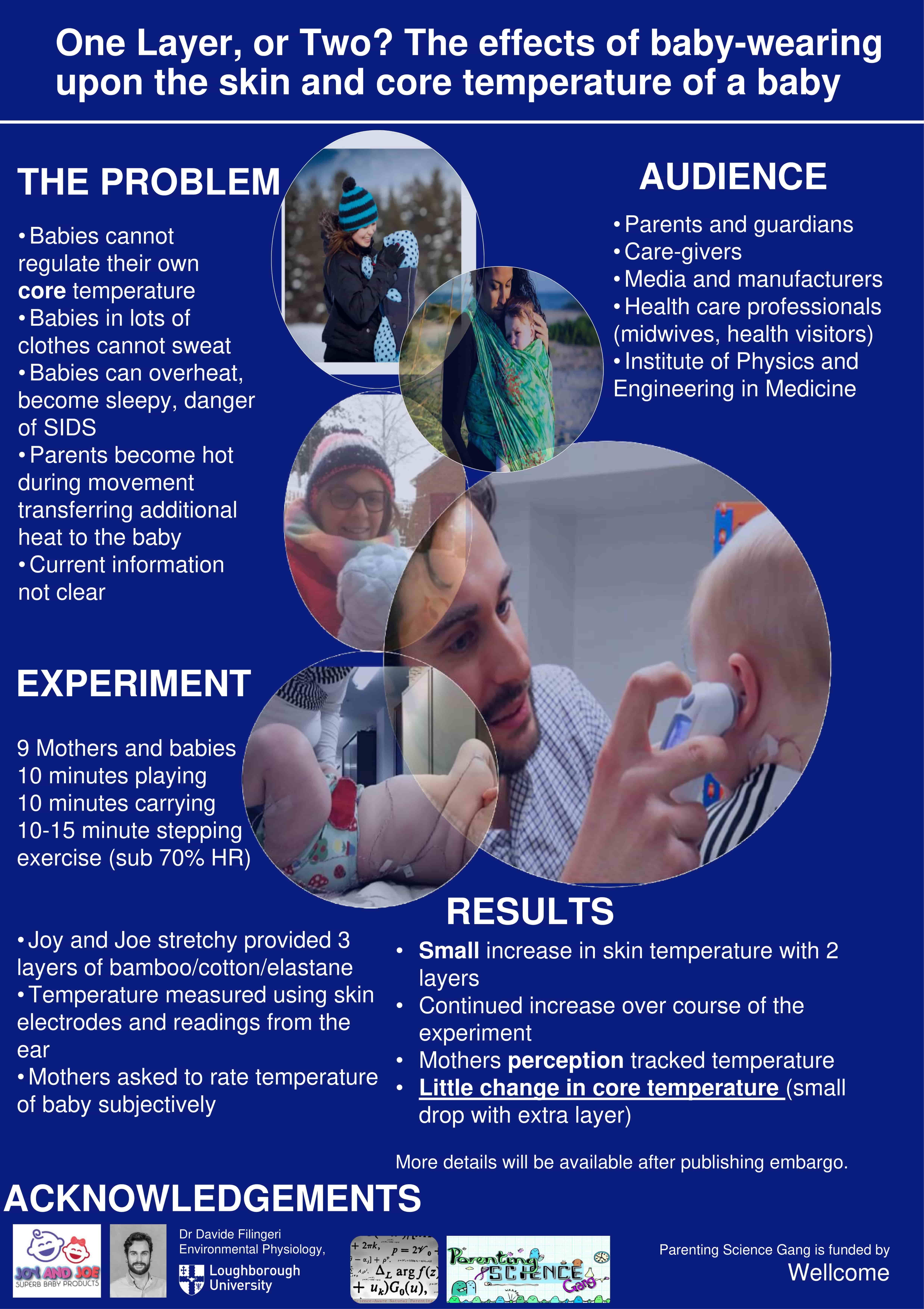 poster describing babywearing research